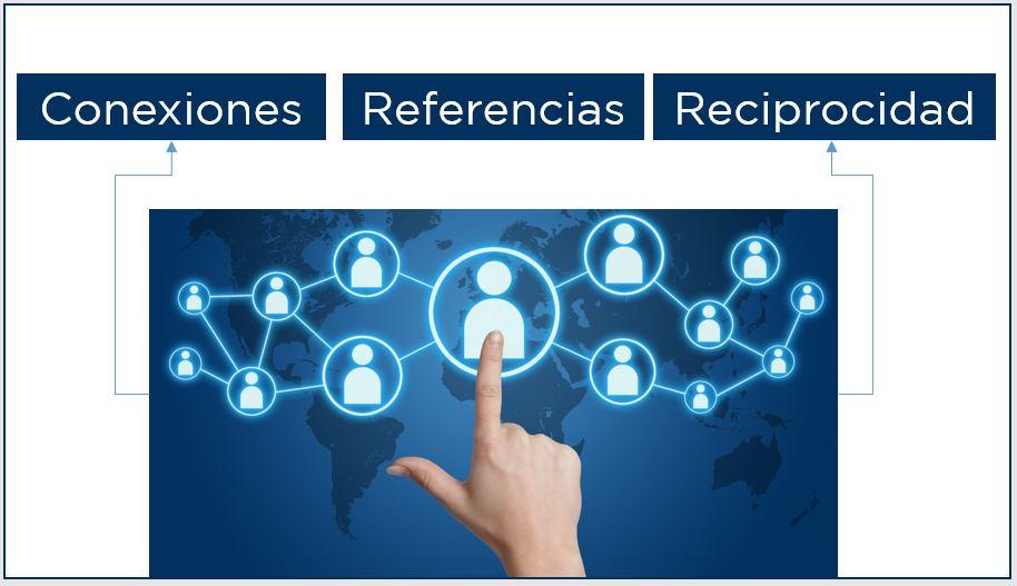 Buscar empleo. Conexiones, referencias y reciprocidad
